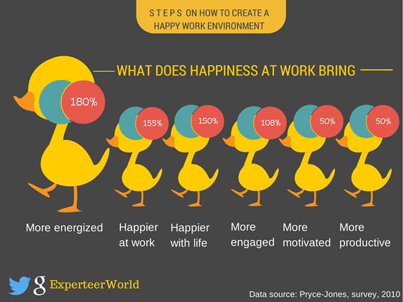 How-to-create-a-happy-work-environment