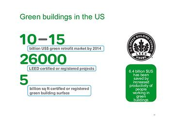 USA_green-building.jpg