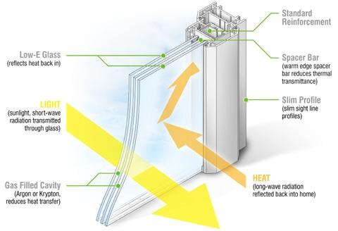 Triple-Glazing-Heat-Retention.jpg