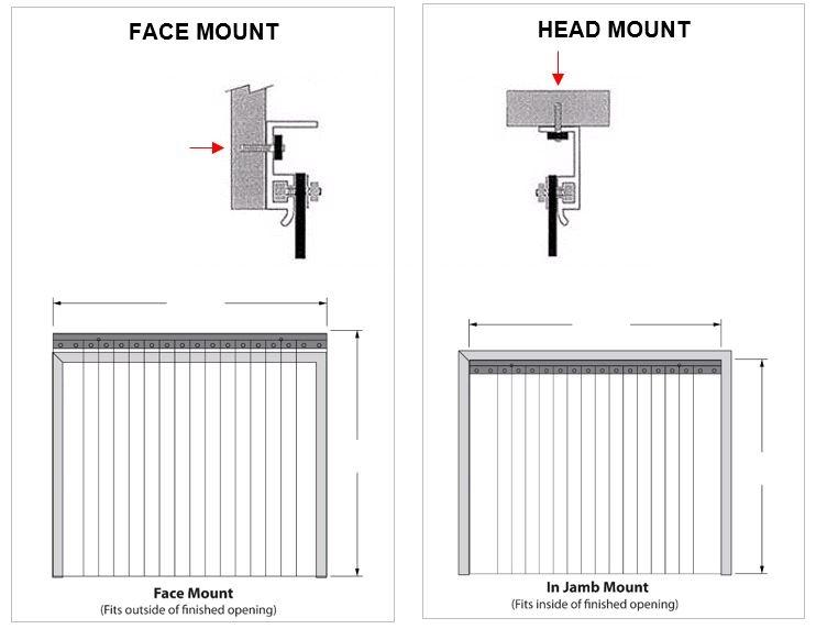 Facemount or headmount PVC Stripdoor